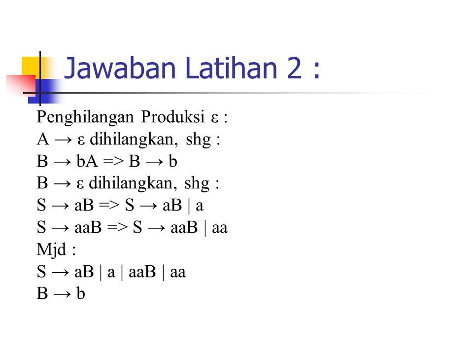 Jawaban Latihan 2 : Penghilangan Produksi ε : A → ε dihilangkan, shg : B → bA => B → b B → ε dihilangkan, shg : S → aB => S → aB | a S → aaB => S → aaB | aa Mjd : S → aB | a | aaB | aa B → b
