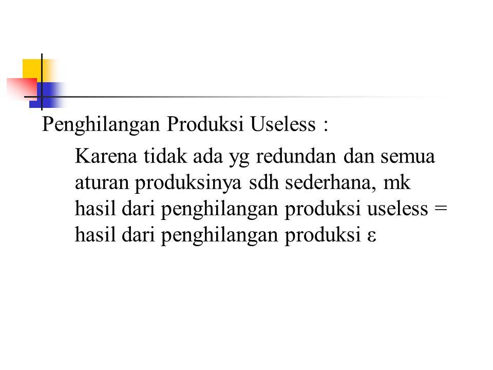 Penghilangan Produksi Useless : Karena tidak ada yg redundan dan semua aturan produksinya sdh sederhana, mk hasil dari penghilangan produksi useless = hasil dari penghilangan produksi ε