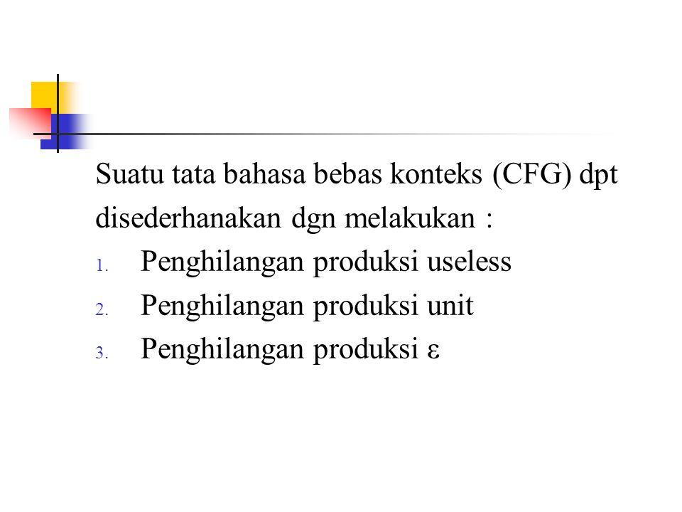 Suatu tata bahasa bebas konteks (CFG) dpt disederhanakan dgn melakukan : 1. Penghilangan produksi useless 2. Penghilangan produksi unit 3. Penghilanga