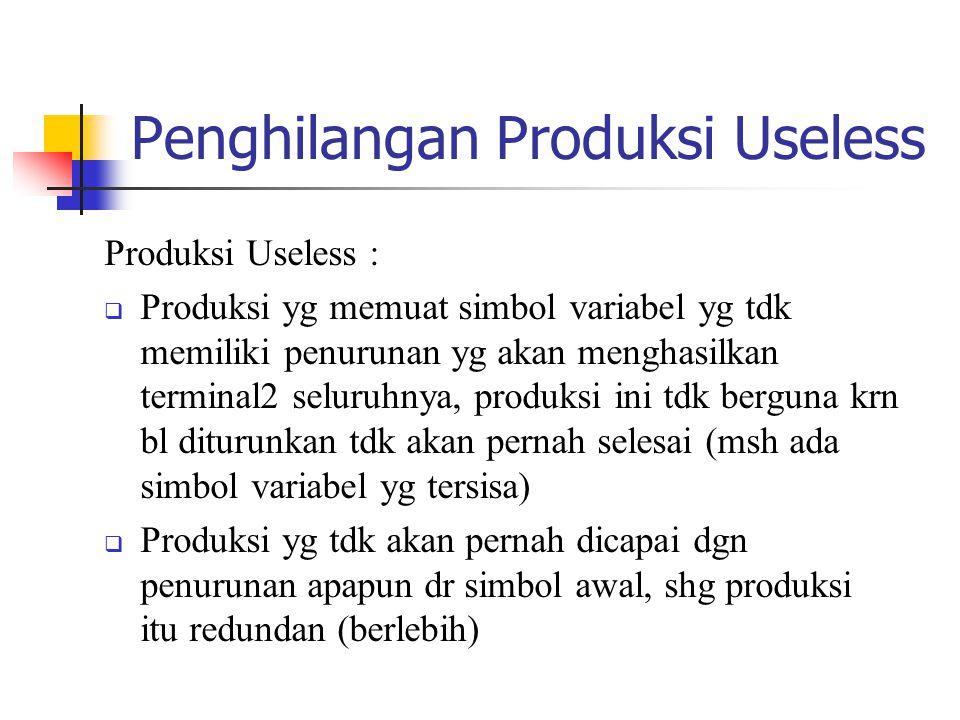 Penghilangan Produksi Useless Produksi Useless :  Produksi yg memuat simbol variabel yg tdk memiliki penurunan yg akan menghasilkan terminal2 seluruhnya, produksi ini tdk berguna krn bl diturunkan tdk akan pernah selesai (msh ada simbol variabel yg tersisa)  Produksi yg tdk akan pernah dicapai dgn penurunan apapun dr simbol awal, shg produksi itu redundan (berlebih)