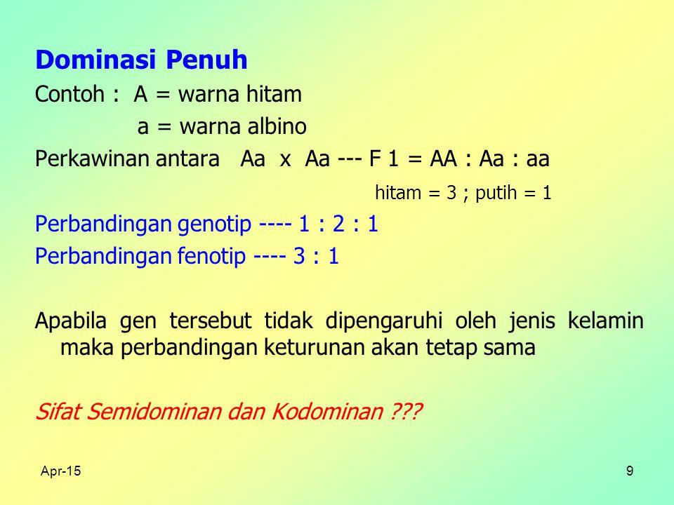 Apr-159 Dominasi Penuh Contoh : A = warna hitam a = warna albino Perkawinan antara Aa x Aa --- F 1 = AA : Aa : aa hitam = 3 ; putih = 1 Perbandingan genotip ---- 1 : 2 : 1 Perbandingan fenotip ---- 3 : 1 Apabila gen tersebut tidak dipengaruhi oleh jenis kelamin maka perbandingan keturunan akan tetap sama Sifat Semidominan dan Kodominan ???