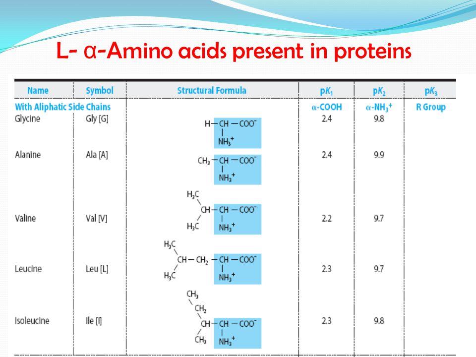 L- α -Amino acids present in proteins