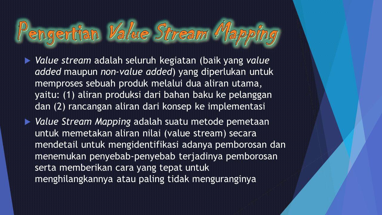  Value stream adalah seluruh kegiatan (baik yang value added maupun non-value added) yang diperlukan untuk memproses sebuah produk melalui dua aliran utama, yaitu: (1) aliran produksi dari bahan baku ke pelanggan dan (2) rancangan aliran dari konsep ke implementasi  Value Stream Mapping adalah suatu metode pemetaan untuk memetakan aliran nilai (value stream) secara mendetail untuk mengidentifikasi adanya pemborosan dan menemukan penyebab-penyebab terjadinya pemborosan serta memberikan cara yang tepat untuk menghilangkannya atau paling tidak menguranginya