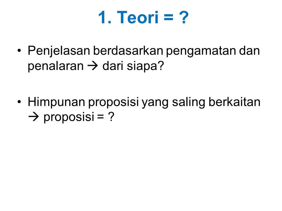 1. Teori = ? Penjelasan berdasarkan pengamatan dan penalaran  dari siapa? Himpunan proposisi yang saling berkaitan  proposisi = ?
