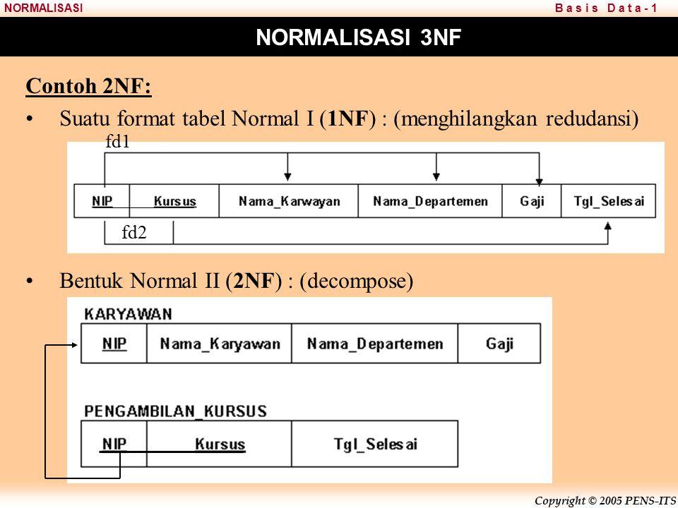 Copyright © 2005 PENS-ITS B a s i s D a t a - 1NORMALISASI NORMALISASI 3NF Contoh 2NF: Suatu format tabel Normal I (1NF) : (menghilangkan redudansi) Bentuk Normal II (2NF) : (decompose) fd1 fd2