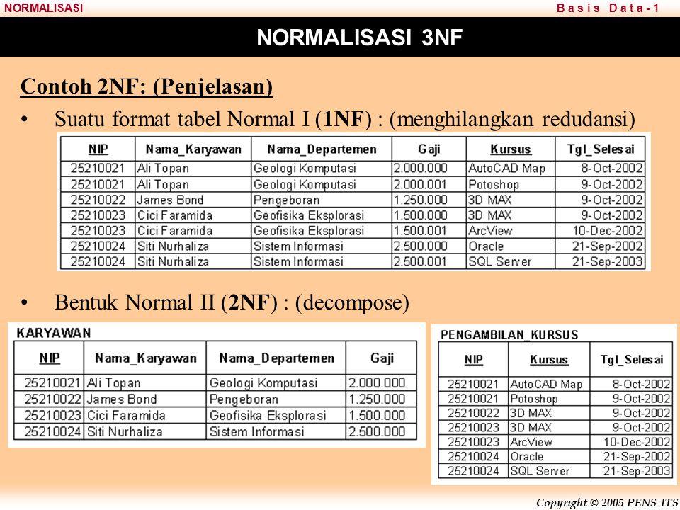 Copyright © 2005 PENS-ITS B a s i s D a t a - 1NORMALISASI NORMALISASI 3NF Contoh 2NF: (Penjelasan) Suatu format tabel Normal I (1NF) : (menghilangkan redudansi) Bentuk Normal II (2NF) : (decompose)