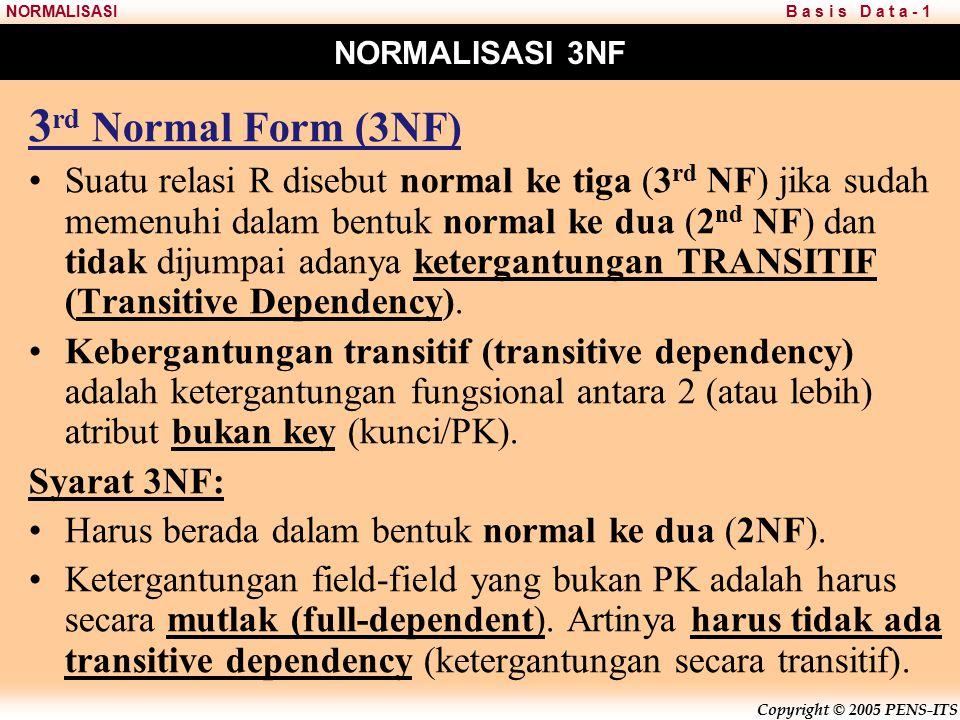 Copyright © 2005 PENS-ITS B a s i s D a t a - 1NORMALISASI NORMALISASI 3NF 3 rd Normal Form (3NF) Suatu relasi R disebut normal ke tiga (3 rd NF) jika sudah memenuhi dalam bentuk normal ke dua (2 nd NF) dan tidak dijumpai adanya ketergantungan TRANSITIF (Transitive Dependency).
