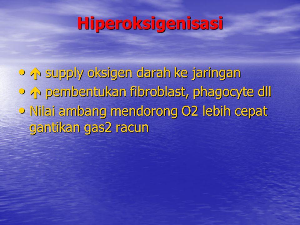 Hiperoksigenisasi  supply oksigen darah ke jaringan  supply oksigen darah ke jaringan  pembentukan fibroblast, phagocyte dll  pembentukan fibrobla