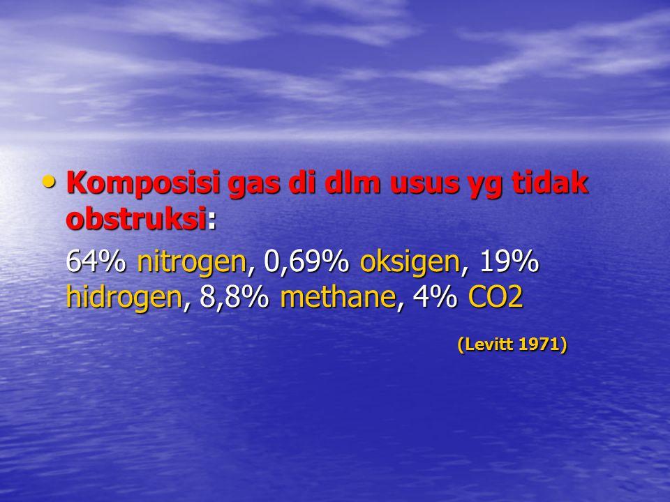 Komposisi gas di dlm usus yg tidak obstruksi: Komposisi gas di dlm usus yg tidak obstruksi: 64% nitrogen, 0,69% oksigen, 19% hidrogen, 8,8% methane, 4