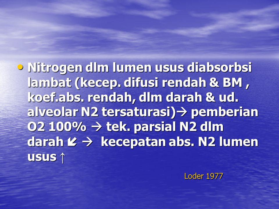 Nitrogen dlm lumen usus diabsorbsi lambat (kecep. difusi rendah & BM, koef.abs. rendah, dlm darah & ud. alveolar N2 tersaturasi)  pemberian O2 100% 
