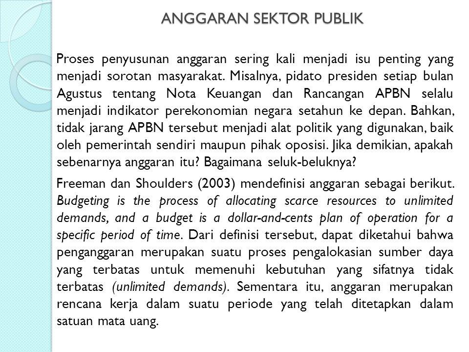 ANGGARAN SEKTOR PUBLIK Proses penyusunan anggaran sering kali menjadi isu penting yang menjadi sorotan masyarakat. Misalnya, pidato presiden setiap bu