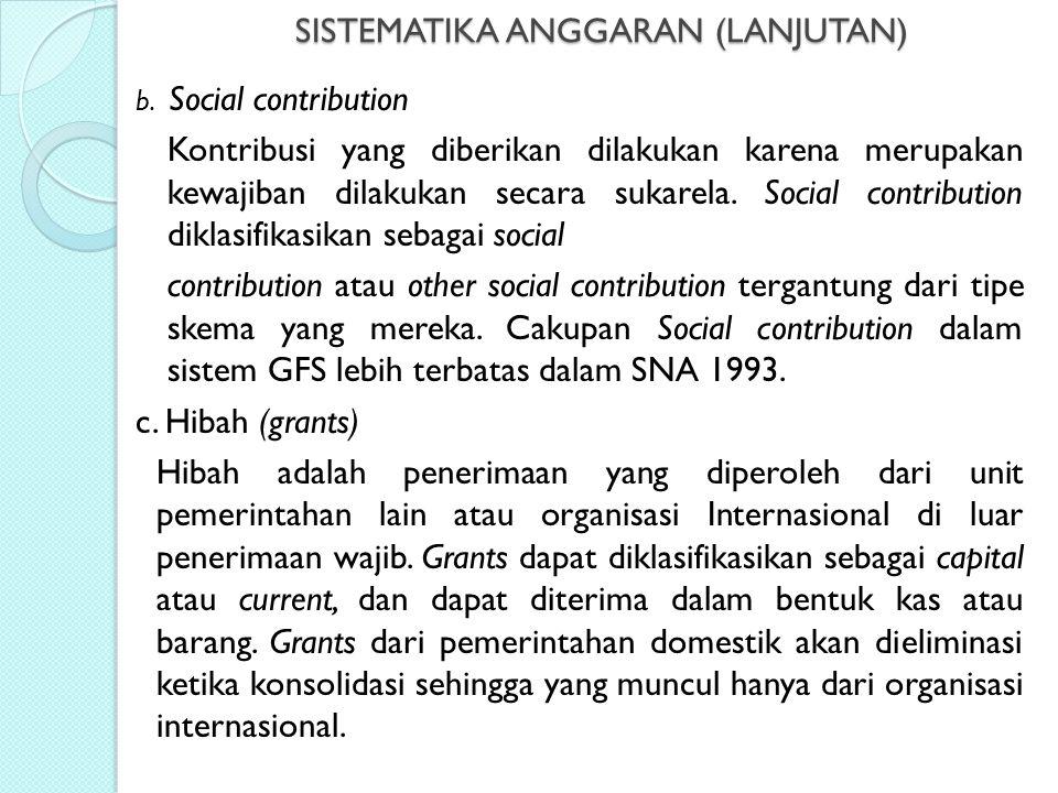 SISTEMATIKA ANGGARAN (LANJUTAN) b. Social contribution Kontribusi yang diberikan dilakukan karena merupakan kewajiban dilakukan secara sukarela. Socia