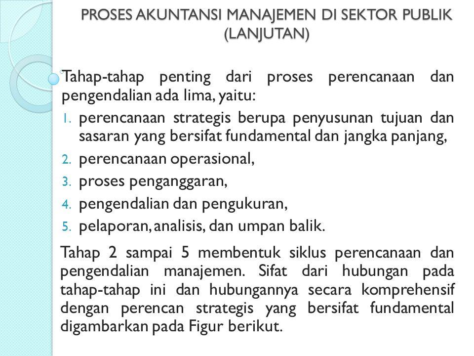PROSES AKUNTANSI MANAJEMEN DI SEKTOR PUBLIK (LANJUTAN) Tahap-tahap penting dari proses perencanaan dan pengendalian ada lima, yaitu: 1. perencanaan st