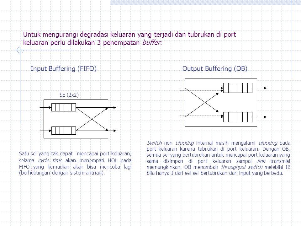 Untuk mengurangi degradasi keluaran yang terjadi dan tubrukan di port keluaran perlu dilakukan 3 penempatan buffer: SE (2x2) Input Buffering (FIFO) Output Buffering (OB) : Satu sel yang tak dapat mencapai port keluaran, selama cycle time akan menempati HOL pada FIFO yang kemudian akan bisa mencoba lagi (berhubungan dengan sistem antrian).