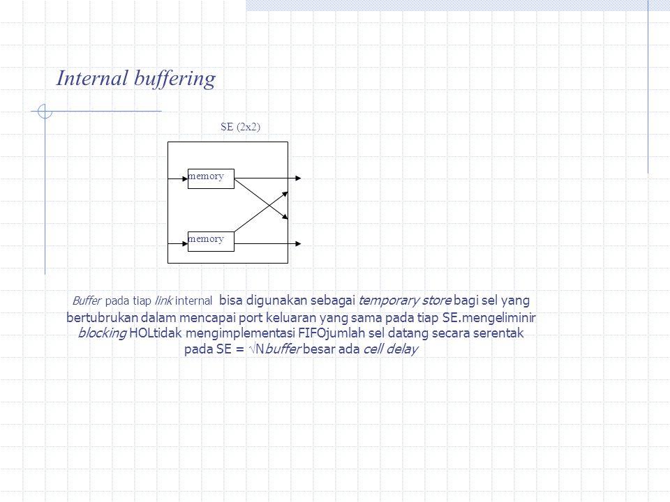 SE (2x2) memory Internal buffering Buffer pada tiap link internal bisa digunakan sebagai temporary store bagi sel yang bertubrukan dalam mencapai port keluaran yang sama pada tiap SE.mengeliminir blocking HOLtidak mengimplementasi FIFOjumlah sel datang secara serentak pada SE =  Nbuffer besar ada cell delay