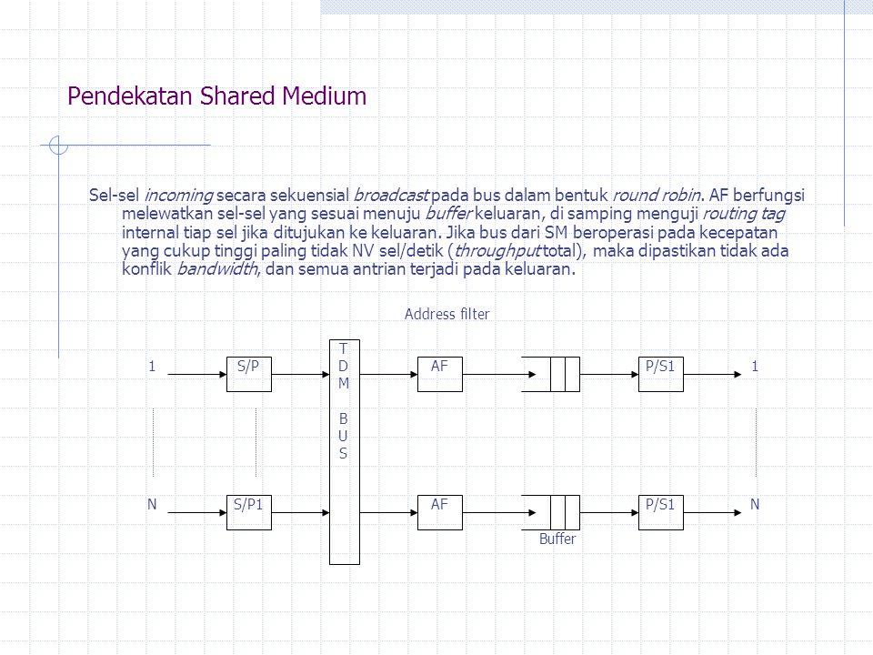 Pendekatan Shared Medium Sel-sel incoming secara sekuensial broadcast pada bus dalam bentuk round robin.