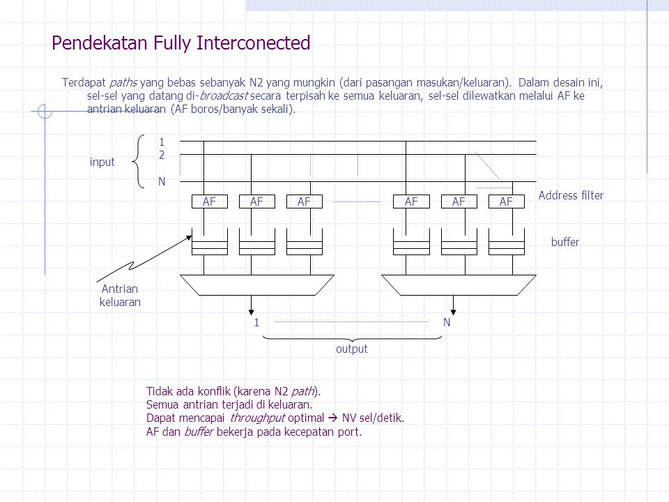 Pendekatan Fully Interconected Terdapat paths yang bebas sebanyak N2 yang mungkin (dari pasangan masukan/keluaran).