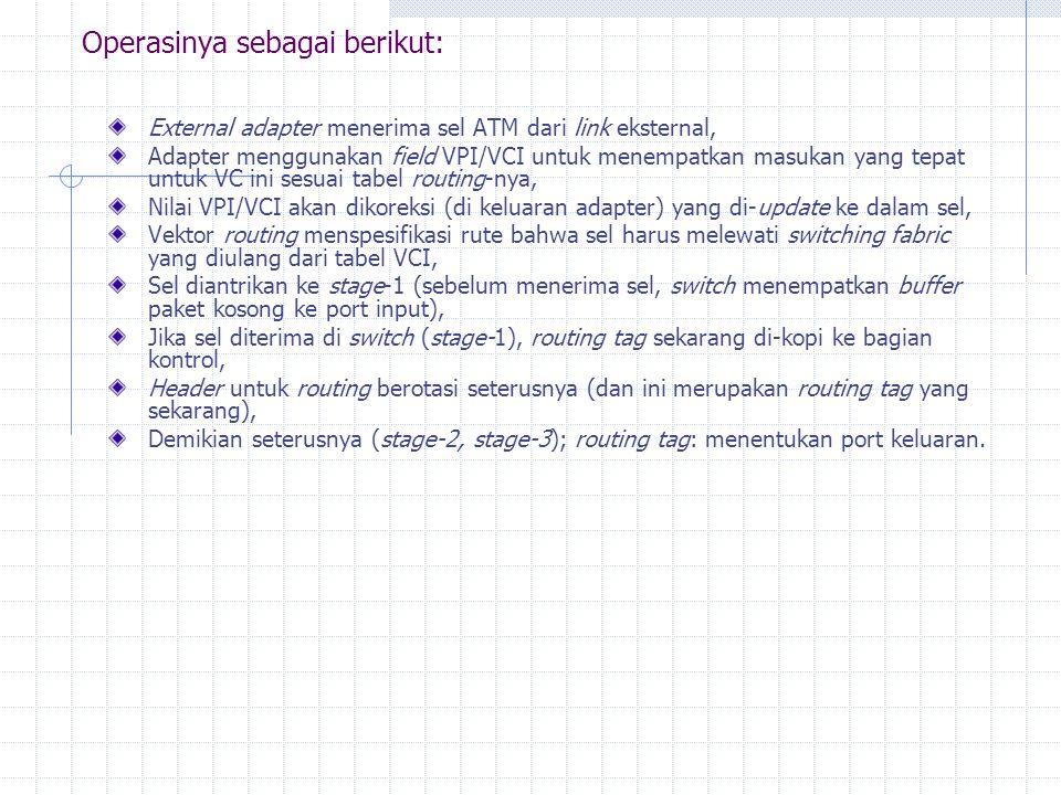 Operasinya sebagai berikut: External adapter menerima sel ATM dari link eksternal, Adapter menggunakan field VPI/VCI untuk menempatkan masukan yang tepat untuk VC ini sesuai tabel routing-nya, Nilai VPI/VCI akan dikoreksi (di keluaran adapter) yang di-update ke dalam sel, Vektor routing menspesifikasi rute bahwa sel harus melewati switching fabric yang diulang dari tabel VCI, Sel diantrikan ke stage-1 (sebelum menerima sel, switch menempatkan buffer paket kosong ke port input), Jika sel diterima di switch (stage-1), routing tag sekarang di-kopi ke bagian kontrol, Header untuk routing berotasi seterusnya (dan ini merupakan routing tag yang sekarang), Demikian seterusnya (stage-2, stage-3); routing tag: menentukan port keluaran.