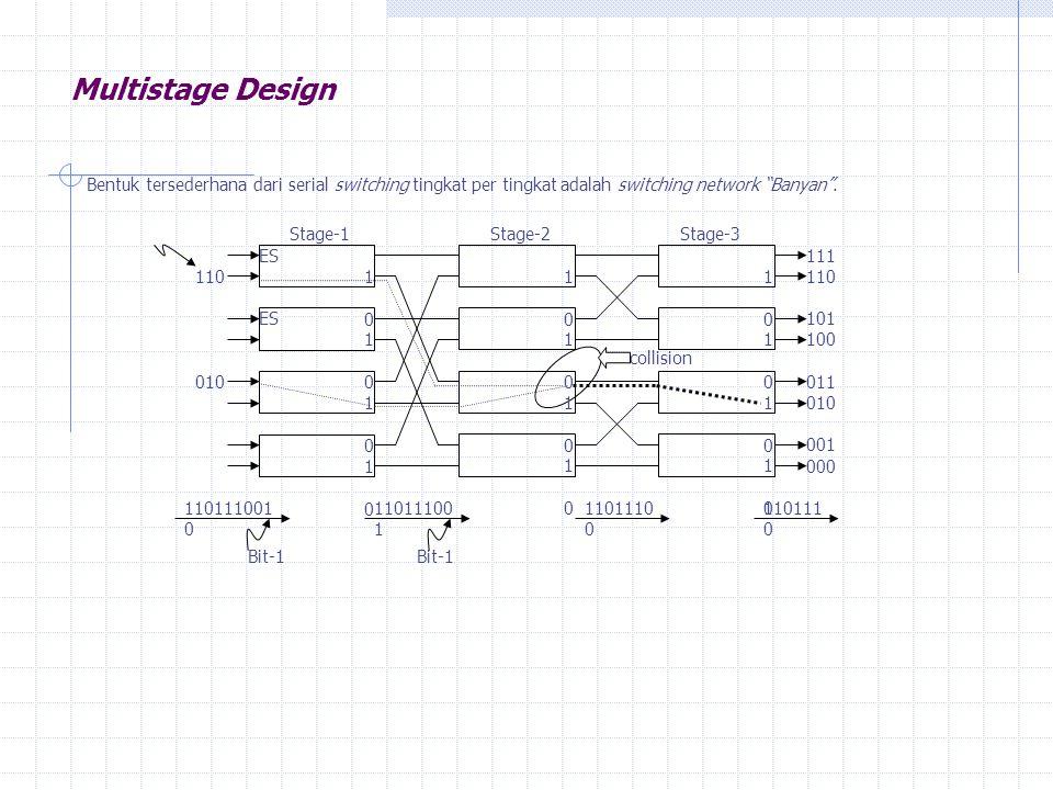 Multistage Design Bentuk tersederhana dari serial switching tingkat per tingkat adalah switching network Banyan .
