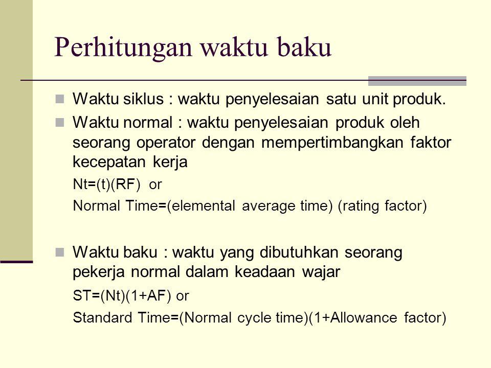 Perhitungan waktu baku Waktu siklus : waktu penyelesaian satu unit produk. Waktu normal : waktu penyelesaian produk oleh seorang operator dengan mempe