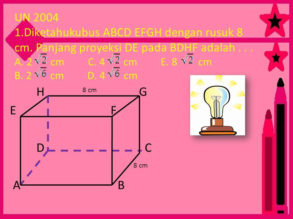 Dimensi RuangDimensi Ruang EF A B D C H G