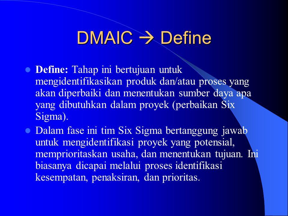 DMAIC  Define Define: Tahap ini bertujuan untuk mengidentifikasikan produk dan/atau proses yang akan diperbaiki dan menentukan sumber daya apa yang dibutuhkan dalam proyek (perbaikan Six Sigma).