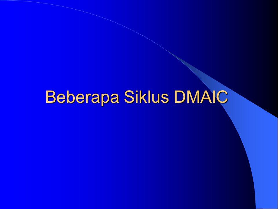 DMAIC  Define Define: Tahap ini bertujuan untuk mengidentifikasikan produk dan/atau proses yang akan diperbaiki dan menentukan sumber daya apa yang d