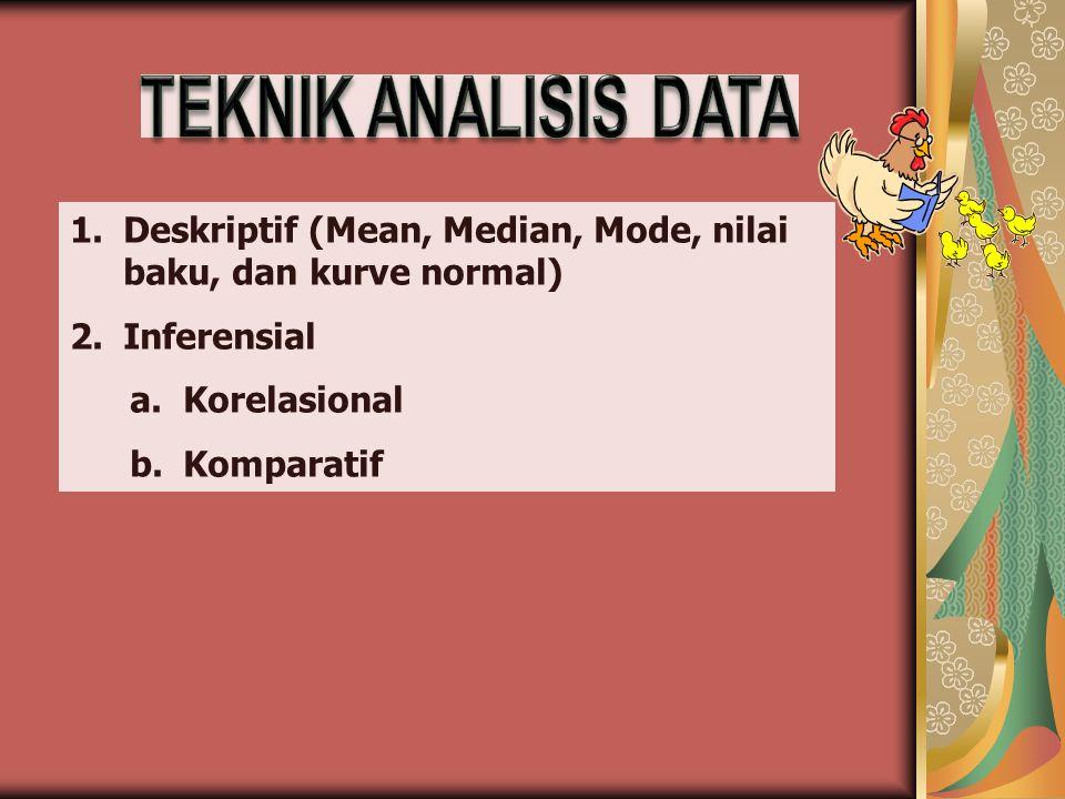 1.Deskriptif (Mean, Median, Mode, nilai baku, dan kurve normal) 2.Inferensial a.Korelasional b.Komparatif
