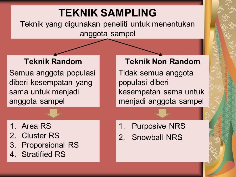 TEKNIK SAMPLING Teknik yang digunakan peneliti untuk menentukan anggota sampel Teknik Random Semua anggota populasi diberi kesempatan yang sama untuk