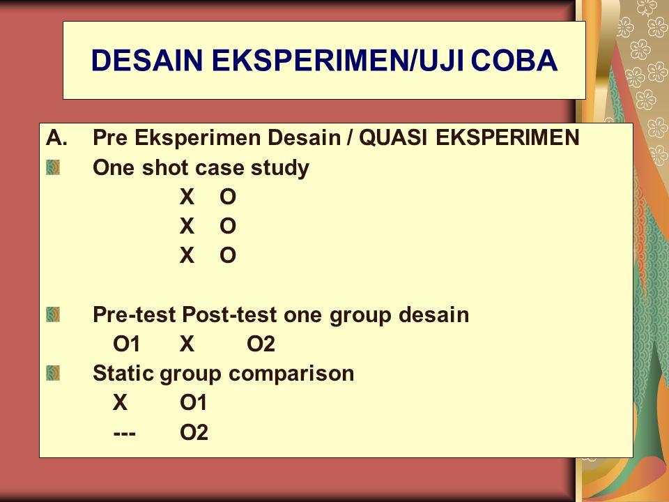 DESAIN EKSPERIMEN (Lanjutan) B.True Eksperimen Desain Control group pre-test post-test EO1XO3 KO2--O4 Random Static Group Comparison REXO1 K--O2 Macth Random Static group comparison MREXO1 K--O2