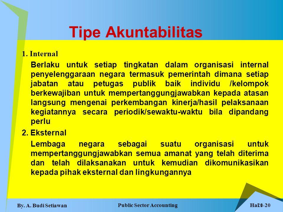 Hal 1-20 Public Sector Accounting By. A. Budi Setiawan 20 Tipe Akuntabilitas 1. Internal Berlaku untuk setiap tingkatan dalam organisasi internal peny