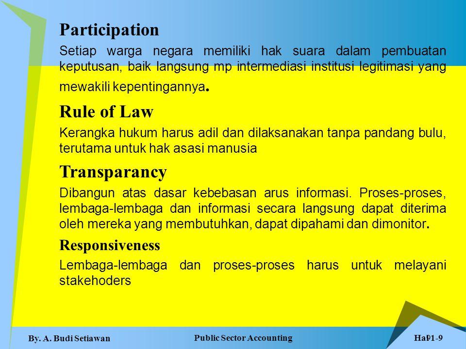 Hal 1-20 Public Sector Accounting By.A. Budi Setiawan 20 Tipe Akuntabilitas 1.