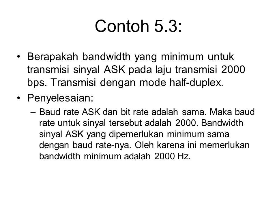 Contoh 5.3: Berapakah bandwidth yang minimum untuk transmisi sinyal ASK pada laju transmisi 2000 bps. Transmisi dengan mode half-duplex. Penyelesaian:
