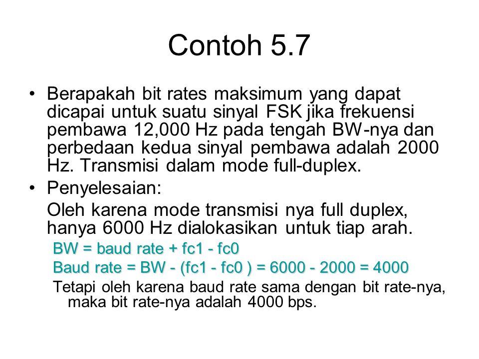 Contoh 5.7 Berapakah bit rates maksimum yang dapat dicapai untuk suatu sinyal FSK jika frekuensi pembawa 12,000 Hz pada tengah BW-nya dan perbedaan ke