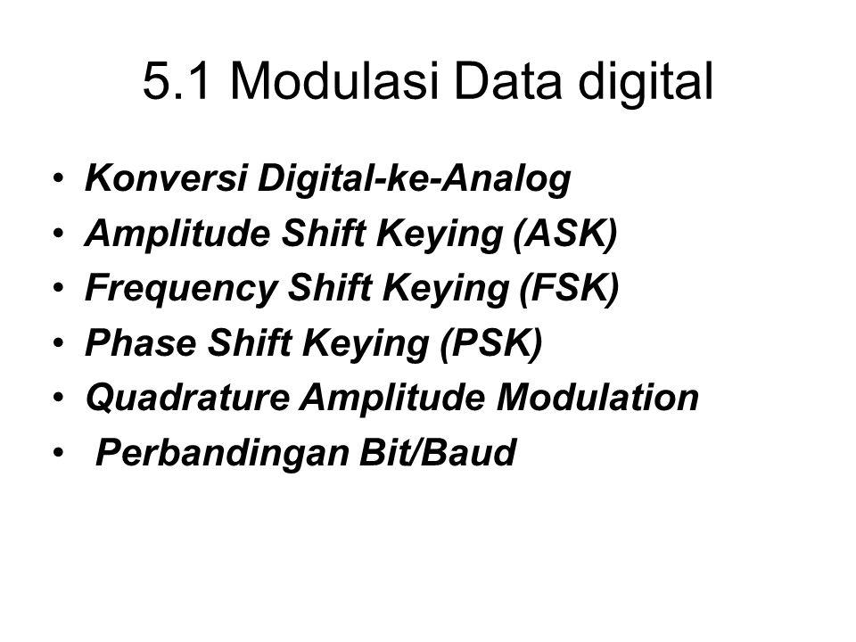 5.1 Modulasi Data digital Konversi Digital-ke-Analog Amplitude Shift Keying (ASK) Frequency Shift Keying (FSK) Phase Shift Keying (PSK) Quadrature Amp