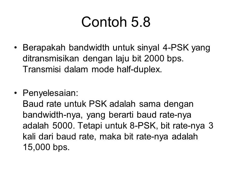 Contoh 5.8 Berapakah bandwidth untuk sinyal 4-PSK yang ditransmisikan dengan laju bit 2000 bps. Transmisi dalam mode half-duplex. Penyelesaian: Baud r