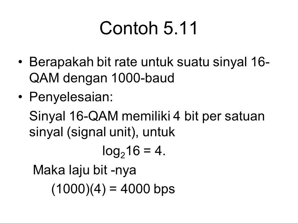 Contoh 5.11 Berapakah bit rate untuk suatu sinyal 16- QAM dengan 1000-baud Penyelesaian: Sinyal 16-QAM memiliki 4 bit per satuan sinyal (signal unit),