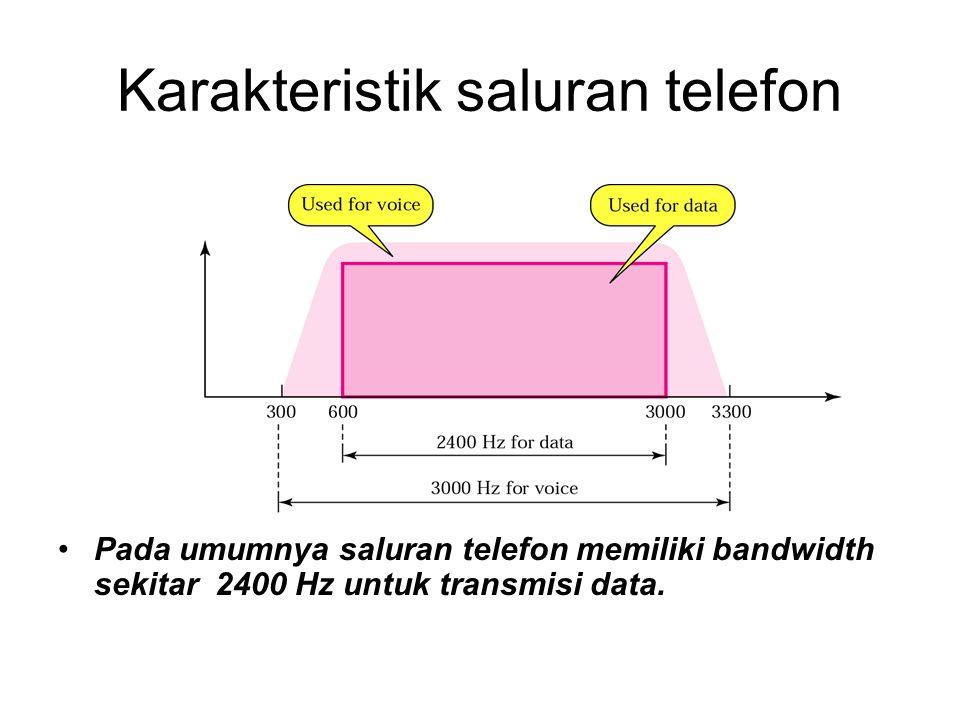 Karakteristik saluran telefon Pada umumnya saluran telefon memiliki bandwidth sekitar 2400 Hz untuk transmisi data.