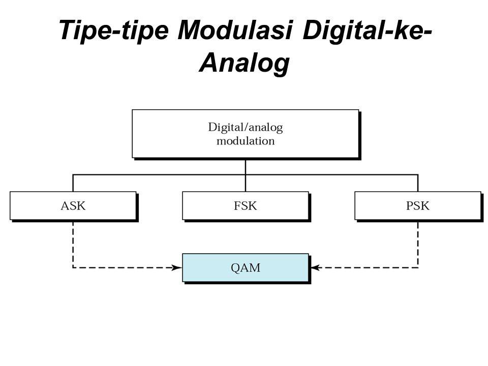 Tipe-tipe Modulasi Digital-ke- Analog