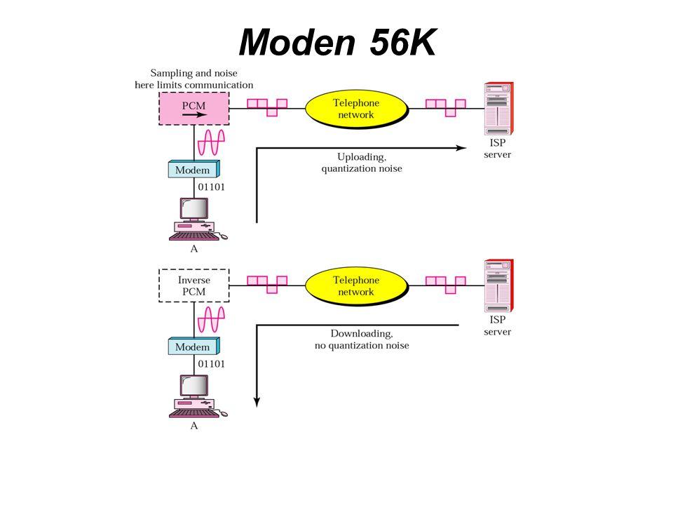 Moden 56K