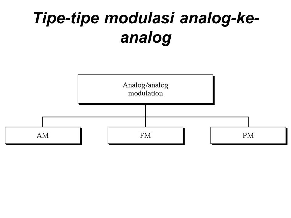 Tipe-tipe modulasi analog-ke- analog