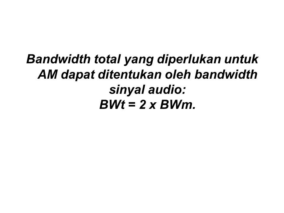 Bandwidth total yang diperlukan untuk AM dapat ditentukan oleh bandwidth sinyal audio: BWt = 2 x BWm.