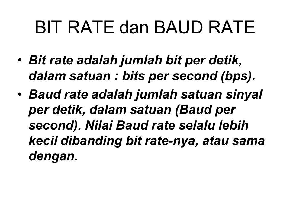 BIT RATE dan BAUD RATE Bit rate adalah jumlah bit per detik, dalam satuan : bits per second (bps). Baud rate adalah jumlah satuan sinyal per detik, da