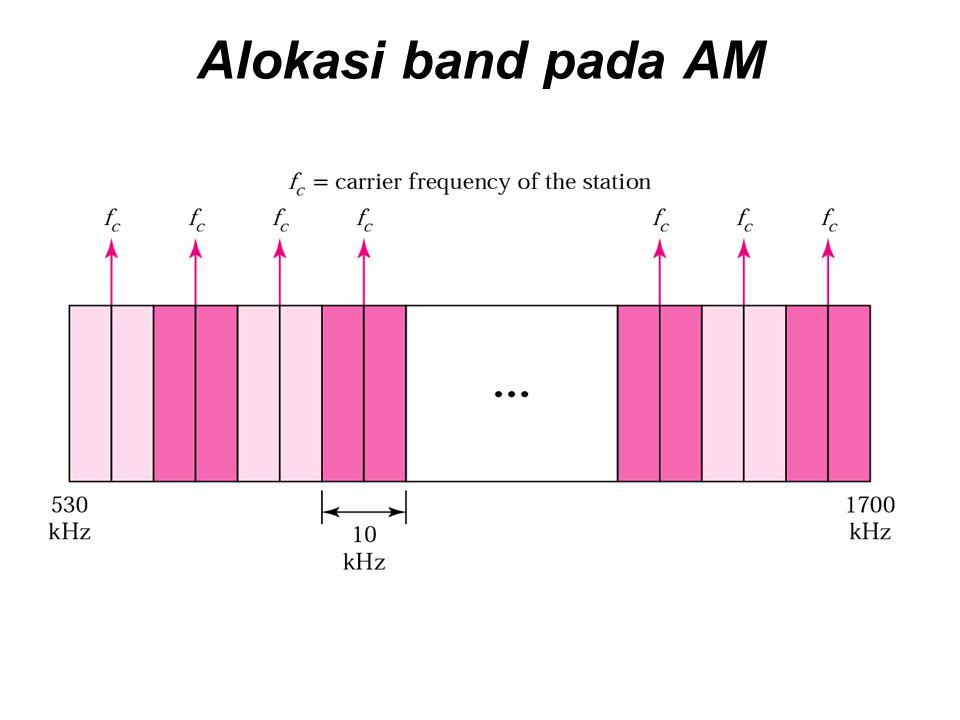 Alokasi band pada AM