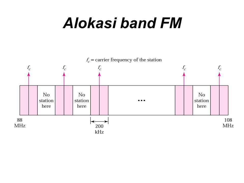 Alokasi band FM