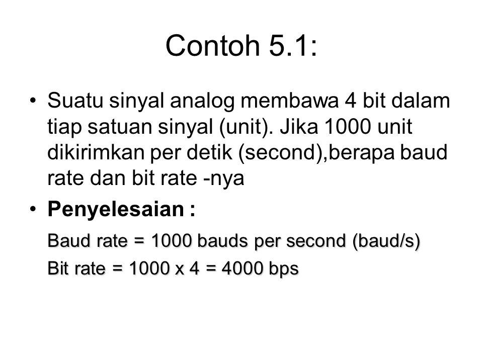 Contoh 5.1: Suatu sinyal analog membawa 4 bit dalam tiap satuan sinyal (unit). Jika 1000 unit dikirimkan per detik (second),berapa baud rate dan bit r
