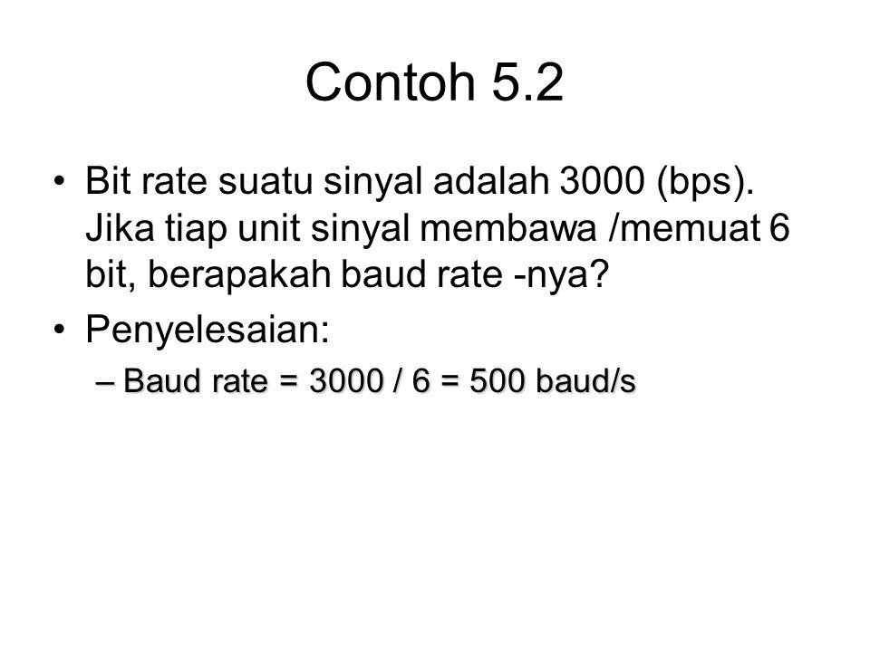 Contoh 5.2 Bit rate suatu sinyal adalah 3000 (bps). Jika tiap unit sinyal membawa /memuat 6 bit, berapakah baud rate -nya? Penyelesaian: –Baud rate =