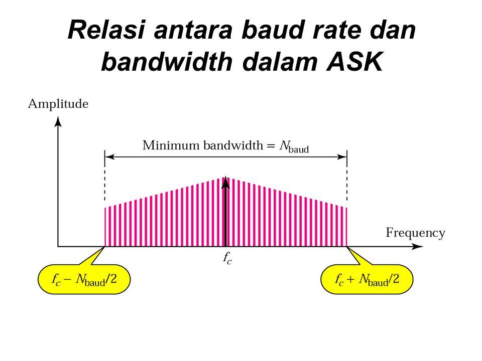 Relasi antara baud rate dan bandwidth dalam ASK