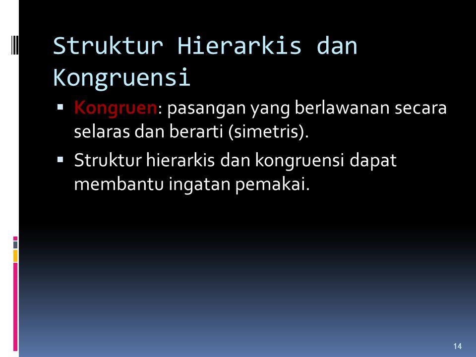 14 Struktur Hierarkis dan Kongruensi  Kongruen: pasangan yang berlawanan secara selaras dan berarti (simetris).  Struktur hierarkis dan kongruensi d