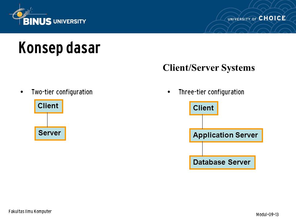 Fakultas Ilmu Komputer Modul-09-13 Client/Server Systems Two-tier configuration Three-tier configuration Client Server Client Application Server Datab